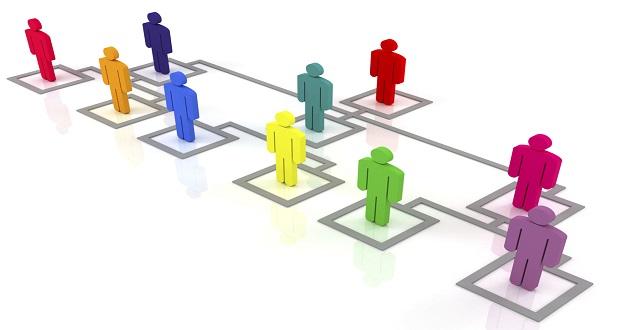 سلسله مراتب سازمانی