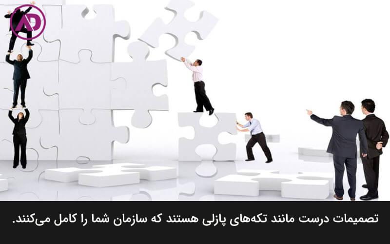 فرایند تصمیم گیری در مدیریت