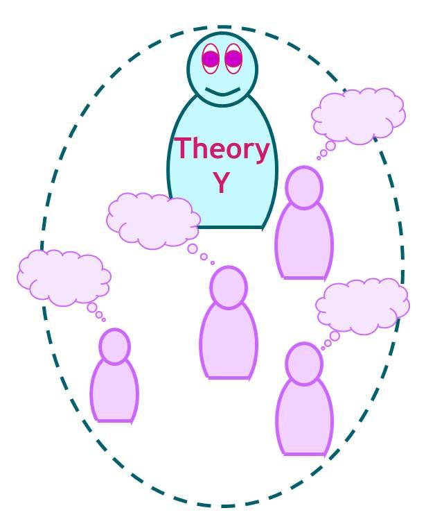 نظریه Y مک گریگور