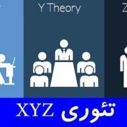 تئوری xyz