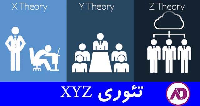 نظریه X و Y و Z در مدیریت