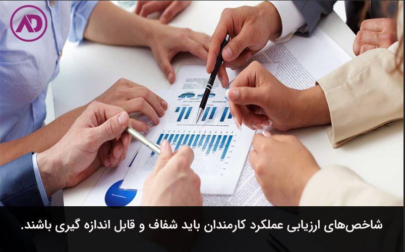 Employee performance appraisal indicators