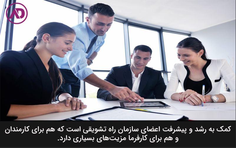 Methods of encouraging employees