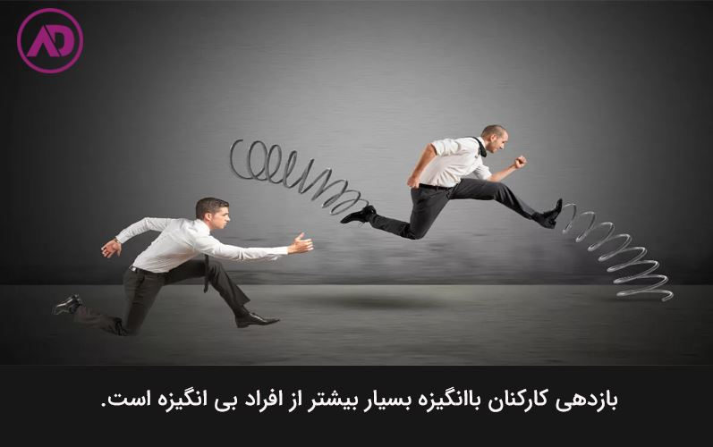 Motivate the employees of the organization