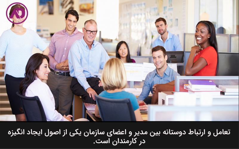 Principles of motivating employees