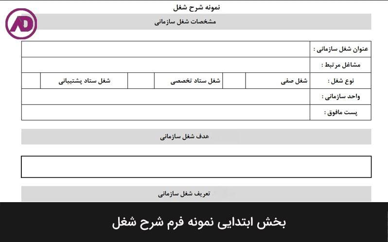 Sample job qualification form
