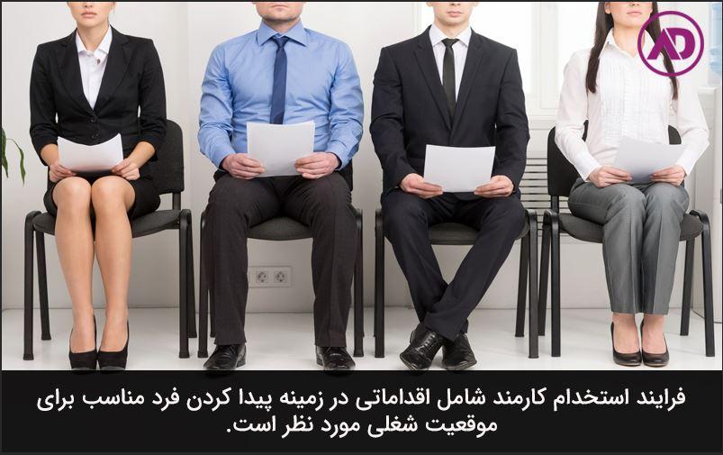 Steps of hiring an employee