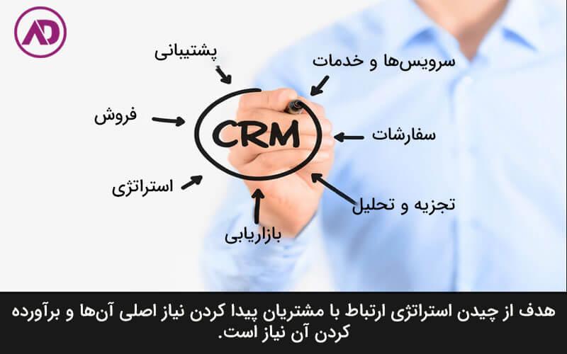 اهداف CRM در سازمانهای بزرگ