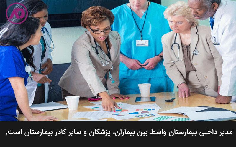 شرح وظایف مدیر داخلی بیمارستان