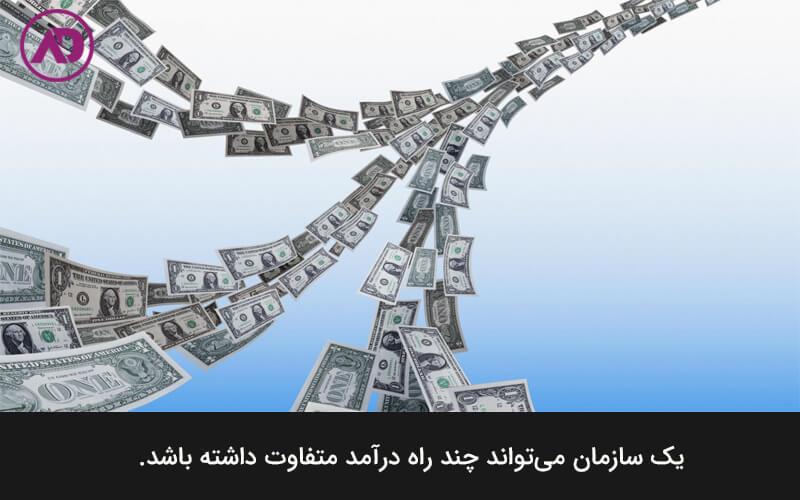 جریانهای درآمدی