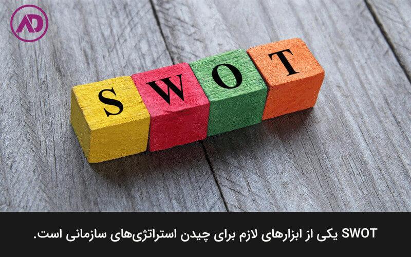 مفهوم swot بخشی از مدیریت استراتژیک است