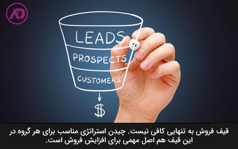 استراتژی های قیف فروش